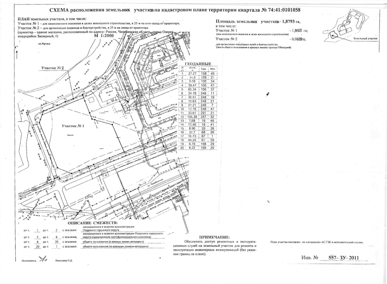 Как готовится схема расположения земельного участка